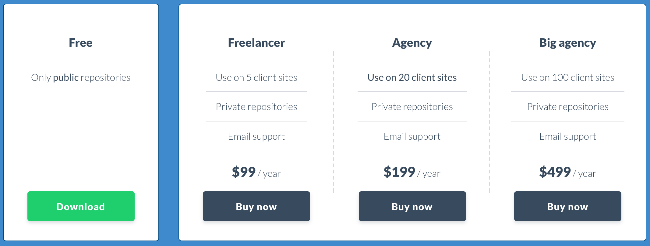 Pricing grid for Wordpress plugin