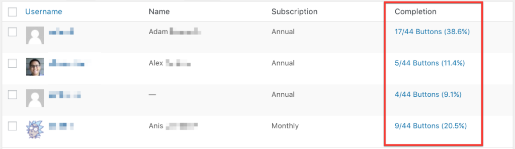 WPComplete showed me course completion rates inside of WordPress